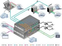 crestron wire related keywords suggestions crestron wire long crestron wiring diagrams electric
