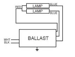 similiar sign ballast wiring diagram keywords alfa showing > universal ballast wiring diagrams