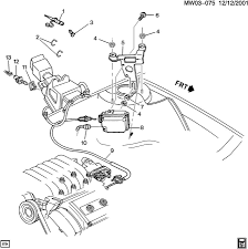 1998 ford expedition wiring schematic wirdig 1998 ford f 150 dash removal on abs sensor location 2000 ford