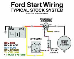 Meyer Snow Plow Light Switch Meyer Wiring Switches Meyer E47 Diagram Boss Snow Plow