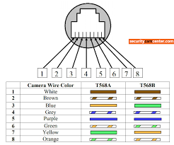 hikvision ip camera rj45 pin out (wiring) security cameras reviews poe camera wiring diagram at Camera Wiring Diagram