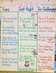 Just Right Book Chart Choosing A Just Right Book Anchor Chart New Anchor