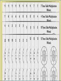 12s times tables worksheet luxury array worksheets