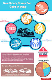 infographic new safety norms for cars in india the bharat new vehicle safety sment