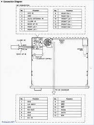 car stereo wiring diagrams color code car get free image wiring diagram color codes at Wiring Diagram Color Codes