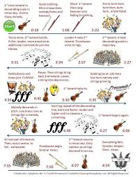 A symphony is an extended musical composition in western classical music, written by composers, most often for orchestra. Tchaikovsky Symphony 6 Teaching Music Music Lessons Music Curriculum