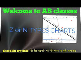 Myvideo Charts N Or Z Type Chart Ab Classes Graphs Charts Mechanical