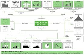 Mn Draft Analytics Presenting Your Data 180 Degrees