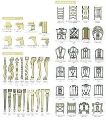 Table Leg Styles Of Furniture Legs Awesome Idea Queen Style