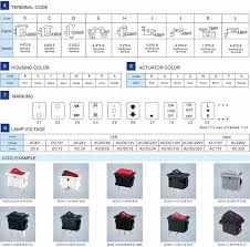 momentary mini led light bar rocker switch wiring diagram view momentary mini led light bar rocker switch wiring diagram