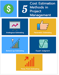Cost Estimation Methods In Project Management Projectcubicle