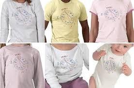 Alwaysastrology Com Birth Chart Zodiac Gifts Place Your Birth Chart On T Shirts Mugs Etc