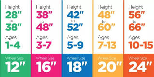 Bike Inches Height Chart The Guide To Kids Bike Sizes And Heights Schwinn Bicycles