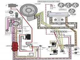 omc ignition switch wiring diagram dolgular com omc wiring diagrams free at Omc Wiring Diagrams Free