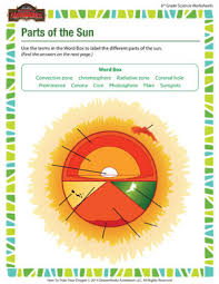 parts of the sun parts of the sun 6th grade science worksheets for children