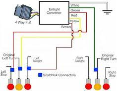fog light wiring diagram diagram lights looking to the rear for the trailer plug the pins are reversed and trailer wiring diagram light plug brakes h wiring color codes