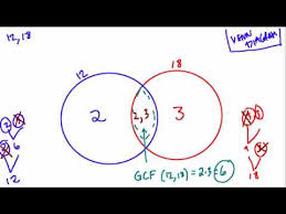 When Do You Use A Venn Diagram Venn Diagram For Lcm And Gcf Youtube