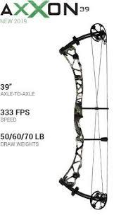 Martin Archery Axxon 39 Compound Bow Best Of Archery