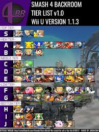 Super Smash Bros 4 Matchup Chart Smash 4 Tier List Super Smash Bros Super Smash Bros
