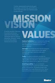 Interior Design Vision And Mission Image Result For Mission Vision Values Poster Financeposter