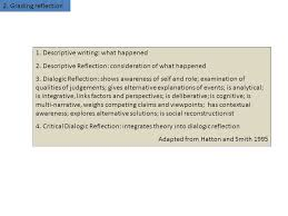 reflective writing and professional portfolios what is in  descriptive writing what happened 2