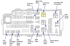 F150 Dome Light Fuse Location 2006 Ford Fusion Schematics Wiring Diagram Rows