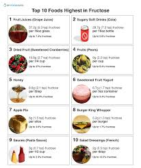 Low Fructose Food Chart Top 10 Foods Highest In Fructose