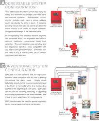 part 2 free wiring diagram fire alarm loop wiring at Addressable Fire Alarm Wiring Diagram