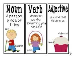 Verb Action How To Use Verbs To Strengthen Your Content Panviva