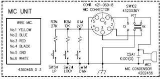 opis pinów mikrofonu w maxon cm 70 elektroda pl opis pinów mikrofonu w maxon cm 70