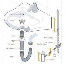 full size of kitchen sinks kitchen sink plumbing parts under bathroom sink plumbing kitchen sink