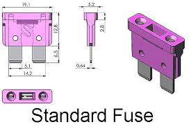 surface mount side entry standard (ato) or mini blade fuse box fuse box lego dimensions Fuse Box Dimensions #31