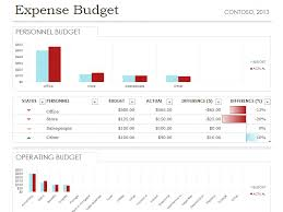 Download Expense Budget Excel Spreadsheet Templates For Ms