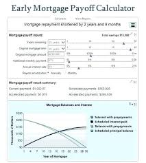 Mortgage Calculator Home Excel With Taxes And Insurance
