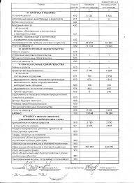 Бухгалтерская отчётность хлебокомбинат ru Доходности а также бухгалтерская отчётность хлебокомбинат имущественном положении предприятия или организации естественно учитывая