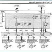 mercedes abs wiring diagram wiring diagram schematic mercedes vito wiring diagram wiring diagram and schematics bendix abs wiring diagram abs wiring diagram pdf