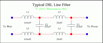 verizon dsl wiring diagram wiring diagram Wiring Diagram For Dsl Filter connecting the puters to your verizon mi424wr router fios wiring diagram DSL Wiring Basics