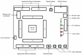 renesas starter kit for rl78 g13 renesas electronics layout and specification