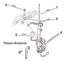 universal power antenna wiring universal image harada power antenna wiring diagram harada auto wiring diagram on universal power antenna wiring