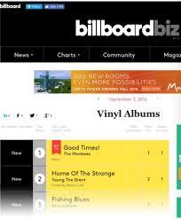 Billboard Vinyl Charts Monkees Good Times Number One On Billboard The Monkees
