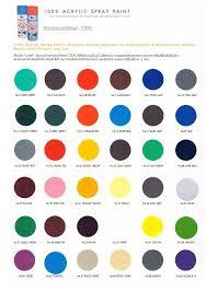 Bosny Spray Paint Color Chart Philippines Bosny 100 Acrylic Spray Paint Tivoli Blue No 9 Spraypaint Pylox