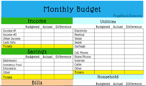 How To Make A Monthly Budget How To Set Up A Budget Make Your Budget Frugal Family Home