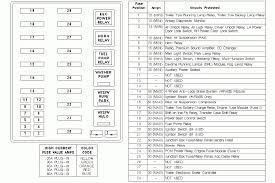 ford f 150 fuse box diagram ford automotive wiring diagrams Ford Wiring Diagrams Automotive ford f 150 fuse box diagram ford automotive wiring diagrams within 1978 ford f automotive wiring diagrams 1989 ford bronco