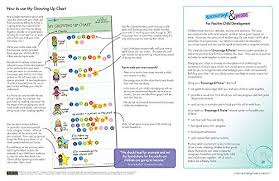 My Growing Up Chart My Growing Up Reward Chart For 4 Yrs Helps Children To
