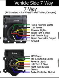 7 pole wiring diagram change your idea wiring diagram design • wiring diagram for the adapter 6 pole to 7 pole trailer 7 pin plug wiring diagram for trailer 7 pole trailer plug wiring diagram