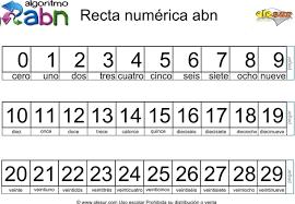Resultado de imagen de TABLA DEL 10 ABN