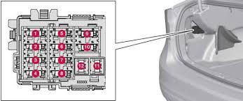 2013 volvo s60 fuse box wiring diagram info 2005 volvo s60 fuse diagram wiring diagram2013 volvo s60 fuse box 15