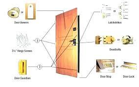 door hardware parts names door handle parts names door s parts wonderful replacement gl door photographs sliding door hardware door