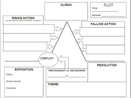 Narrative Development Chart Narrative Writing Fiction Grade 6