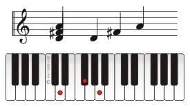 D Piano Chord Chart Piano Chord Chart D Chords The Music Workshop